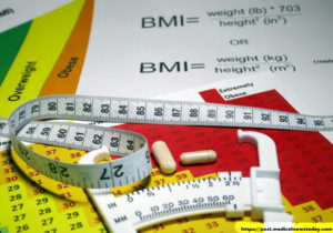 Benefits of a Healthy Weight Chart for Women